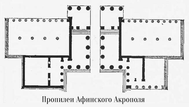 План Пропилей Афинского