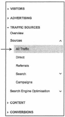 Рис. 4.3. Использование отчета All Traffic в качестве отправной точки для изучения интерфейса пользователя