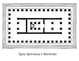Храм Артемиды в Магнесии-на-Меандре , план