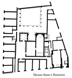 Помпеи, план малых бань