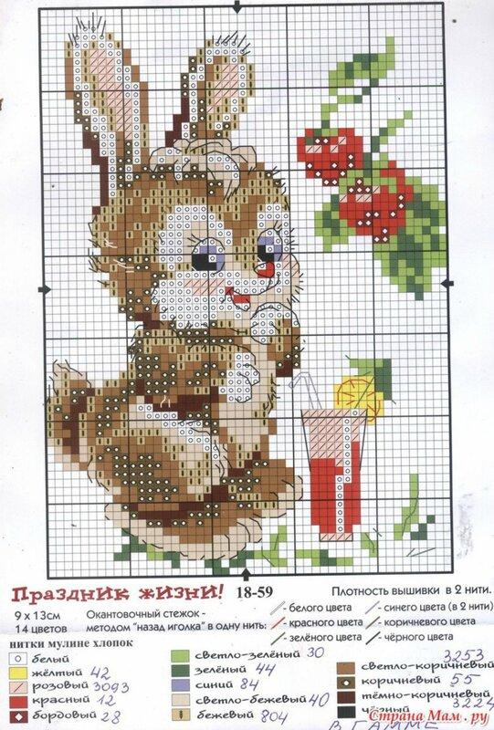 Валентина никонова (pochtavali) в Pinterest