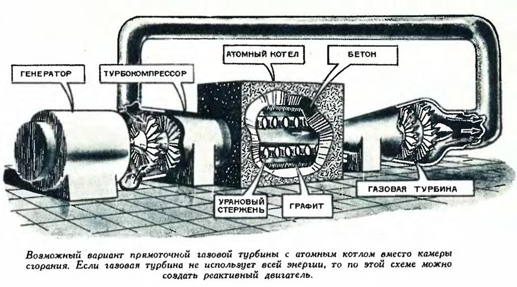 реактивный двигатель.