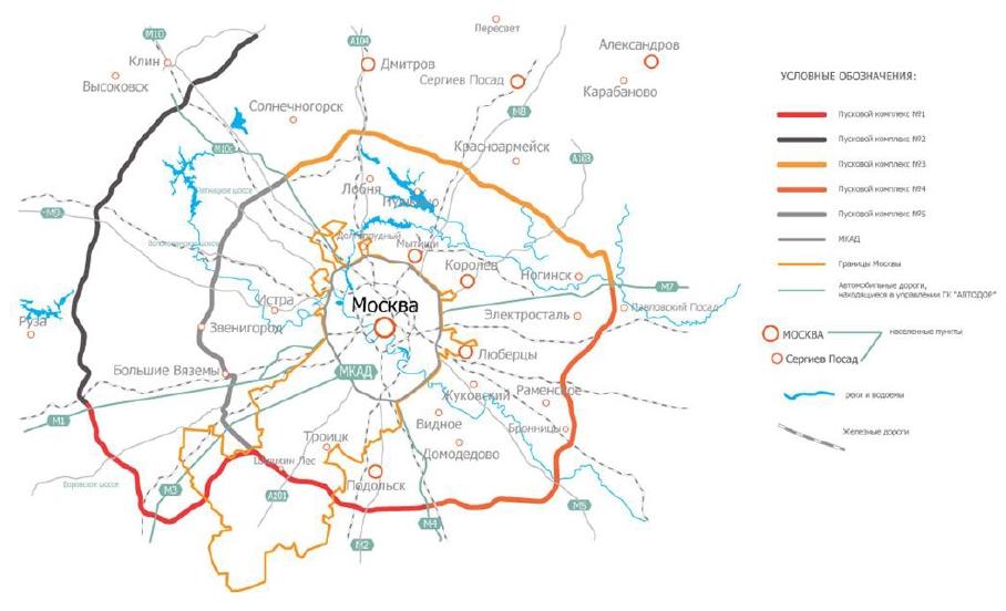Реализация проекта дороги
