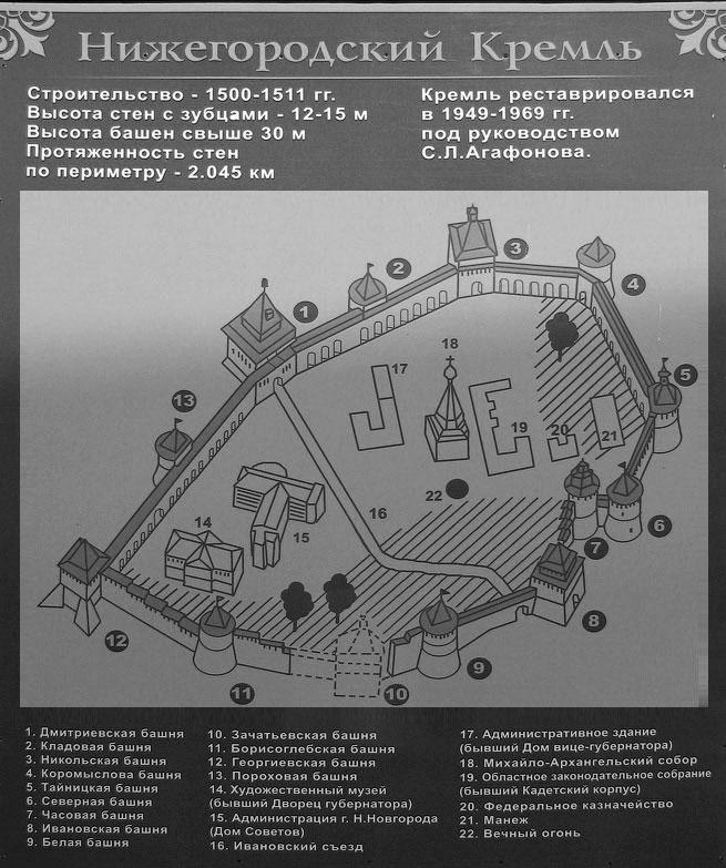 Нижегородский кремль, схема