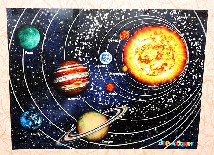 Сделать планету солнечной системы своими руками 554