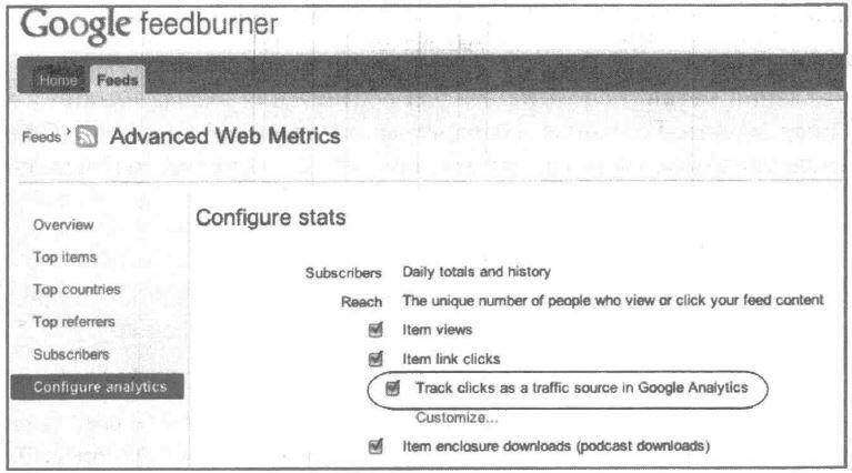 Рис. 6.18. Интеграция данных Feedbumer с Google Analytics