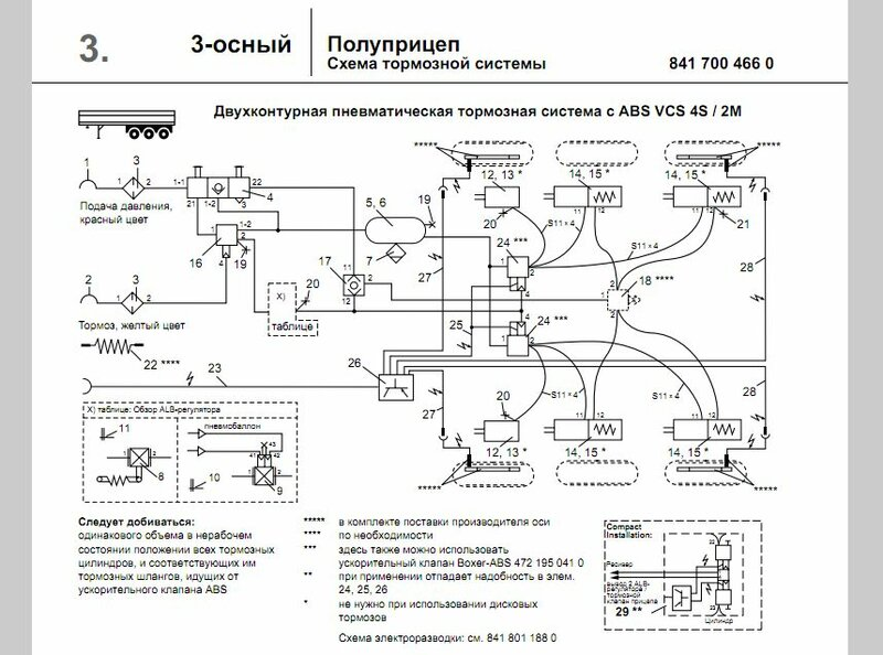 270Тормозная система wabco abs схема