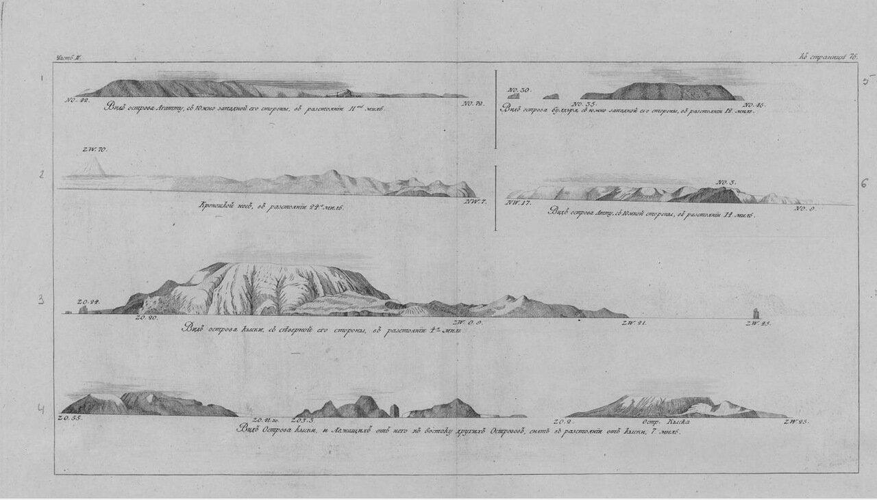 35. Вид острова Агатту с южно западной его стороны в расстоянии 11 миль. Кроноцкой нос в расстоянии 24 миль