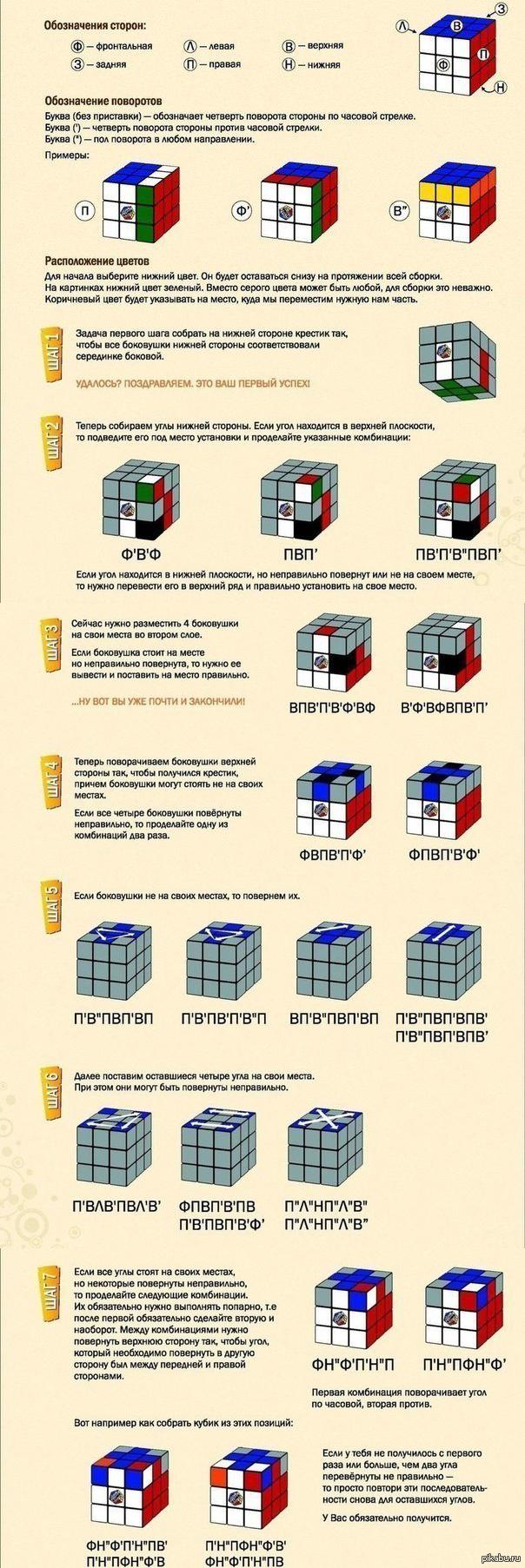 схема по которой собирают кубик рубик