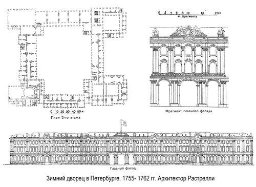 Зимний дворец в Санкт-Петербурге, чертежи
