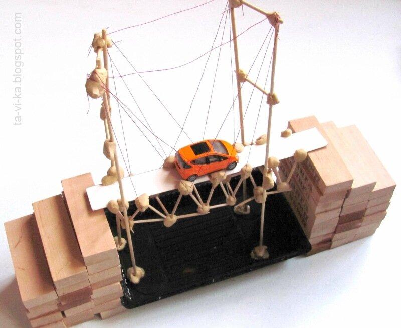 модель подвестного моста