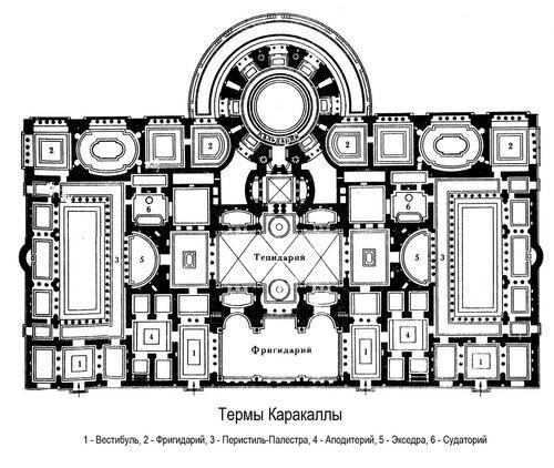 Термы Каракаллы, план