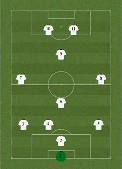 2010 года сборная Испания