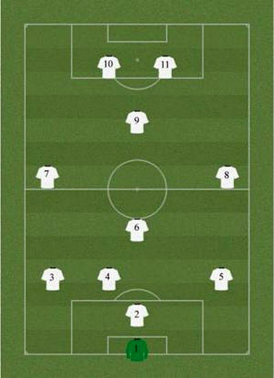 Защитная схема футбол