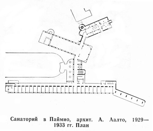 Санаторий в Паймио, архитектор Аалто, план