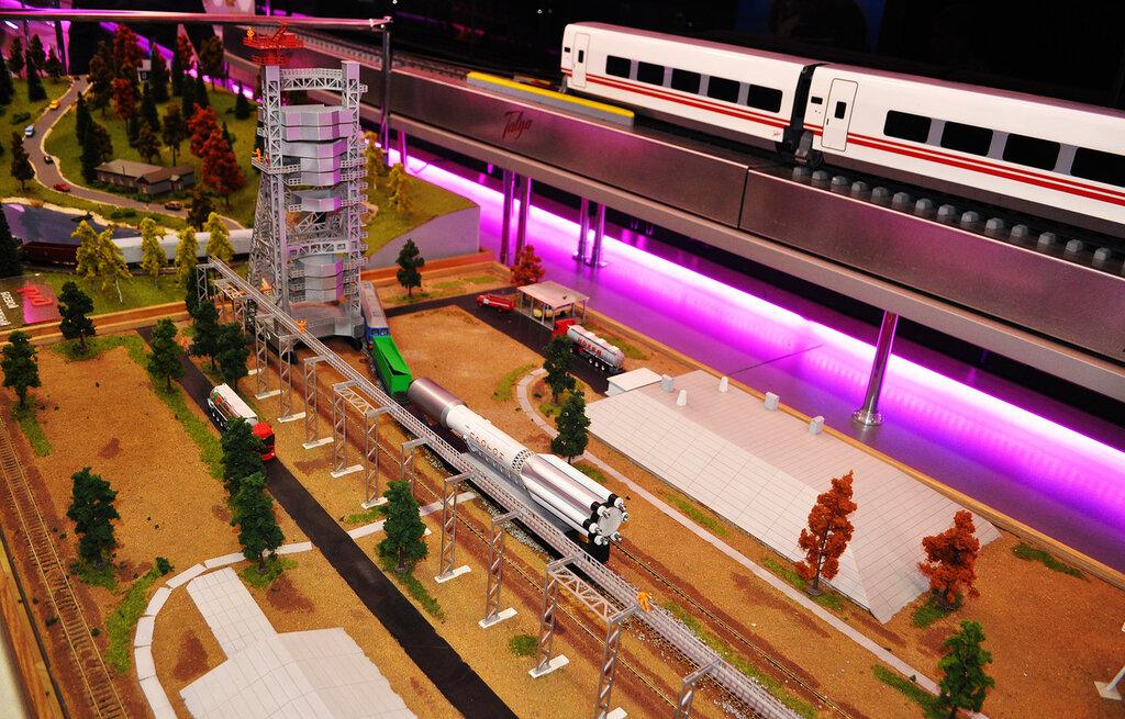 Схема железных дорог с