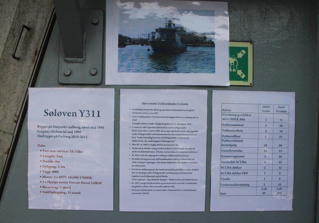 ВМФ Дании - корабли водолзаной службы