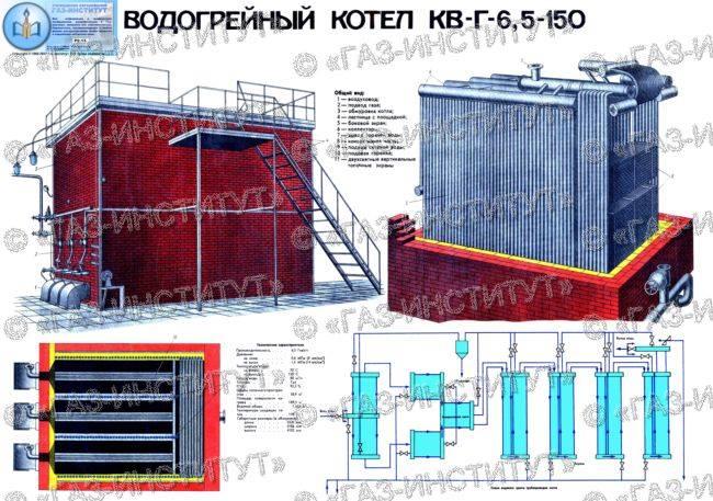 водогрейная котельная на низком давлении газа