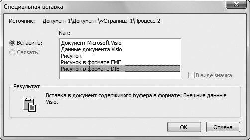Рис. 4.8. При помощи команды Специальная вставка… вы можете не только поместить в документ фрагмент из буфера обмена, но и выбрать формат, в котором будут представлены полученные данные