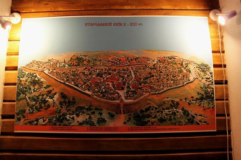 Реконструкция древнего Киева