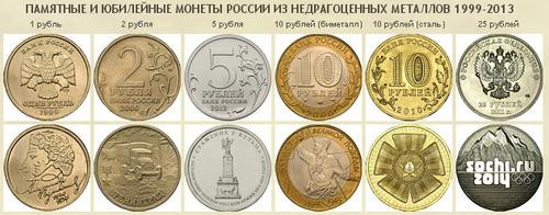 Каталог коллекционных монет бусы из монет