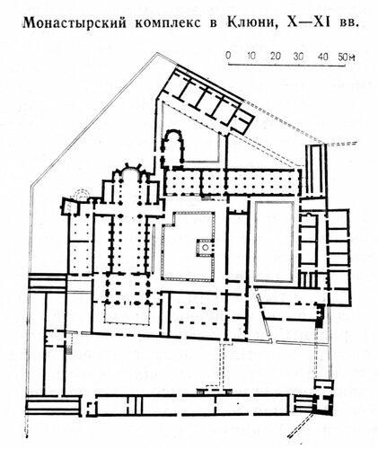 Генплан аббатства Клюни