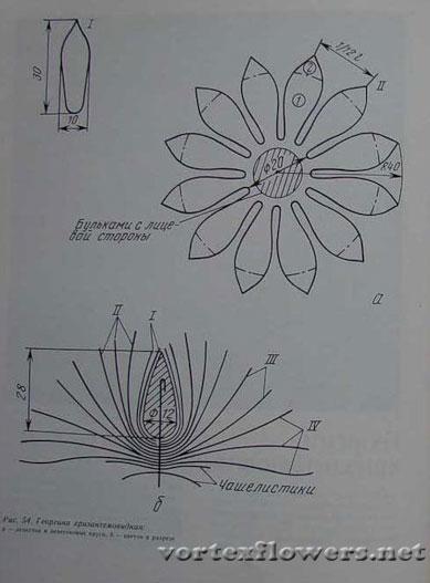 Цветок из шелка, как сделать цветок из шелка.