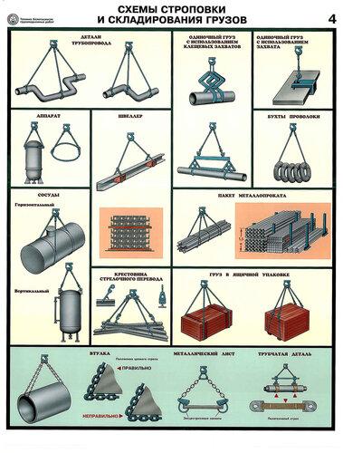 "Плакаты ""Техника безопасности"