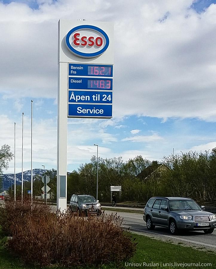 Высокие цены в Норвегии