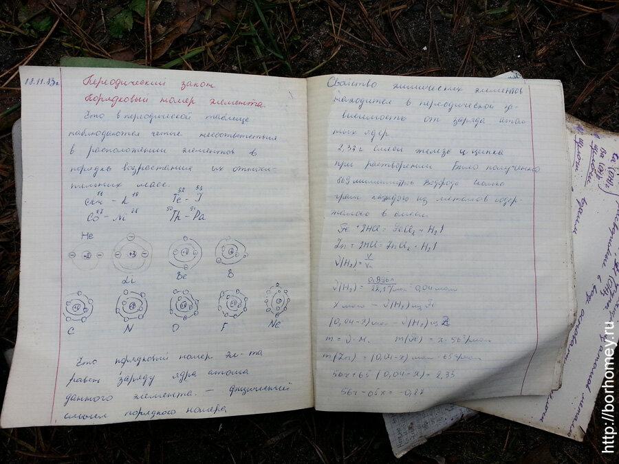 тетрадь по химии