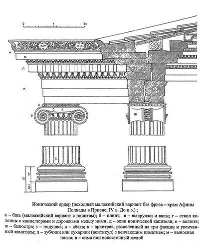 Храм Афины Полиады в Приене, ионический ордер