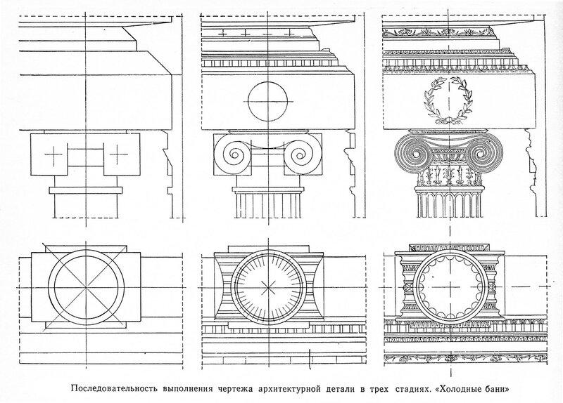 Последовательность выполнения чертежа детали ионического ордера Холодные бани