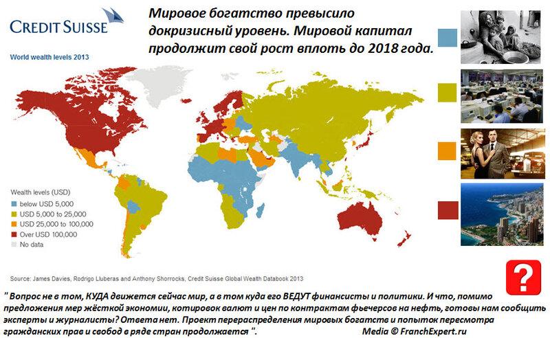 Карта богатства мира