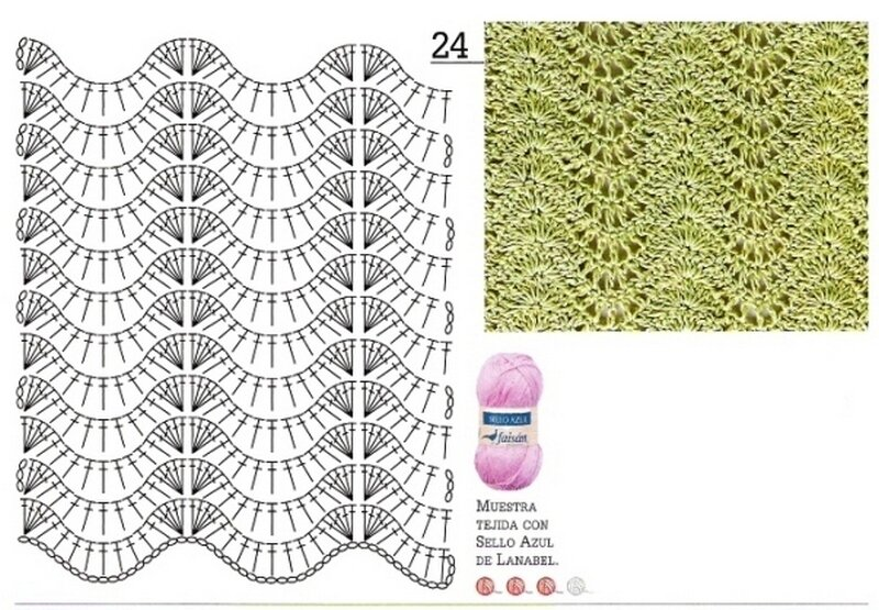 Вязание волнистых узоров крючком