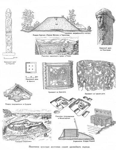 Памятники культуры восточных славян первобытного периода, чертежи