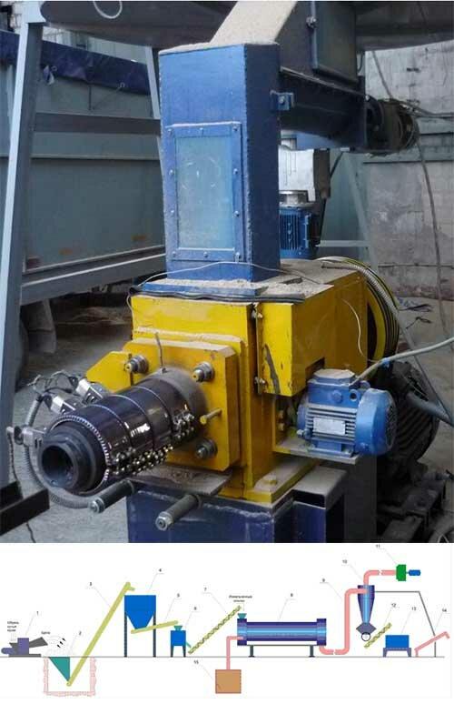 Мобильная фабрика по производству экологически чистых топливных брикетов