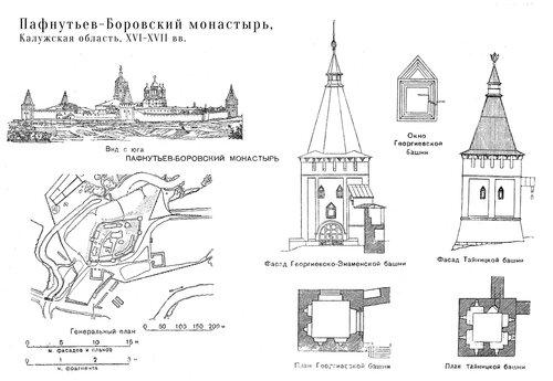 Пафнутьев-Боровский монастырь, чертежи