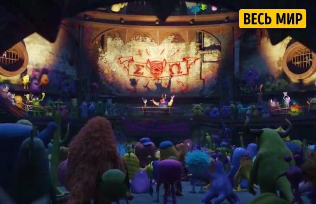 Адаптация известных мультфильмов под различную аудиторию