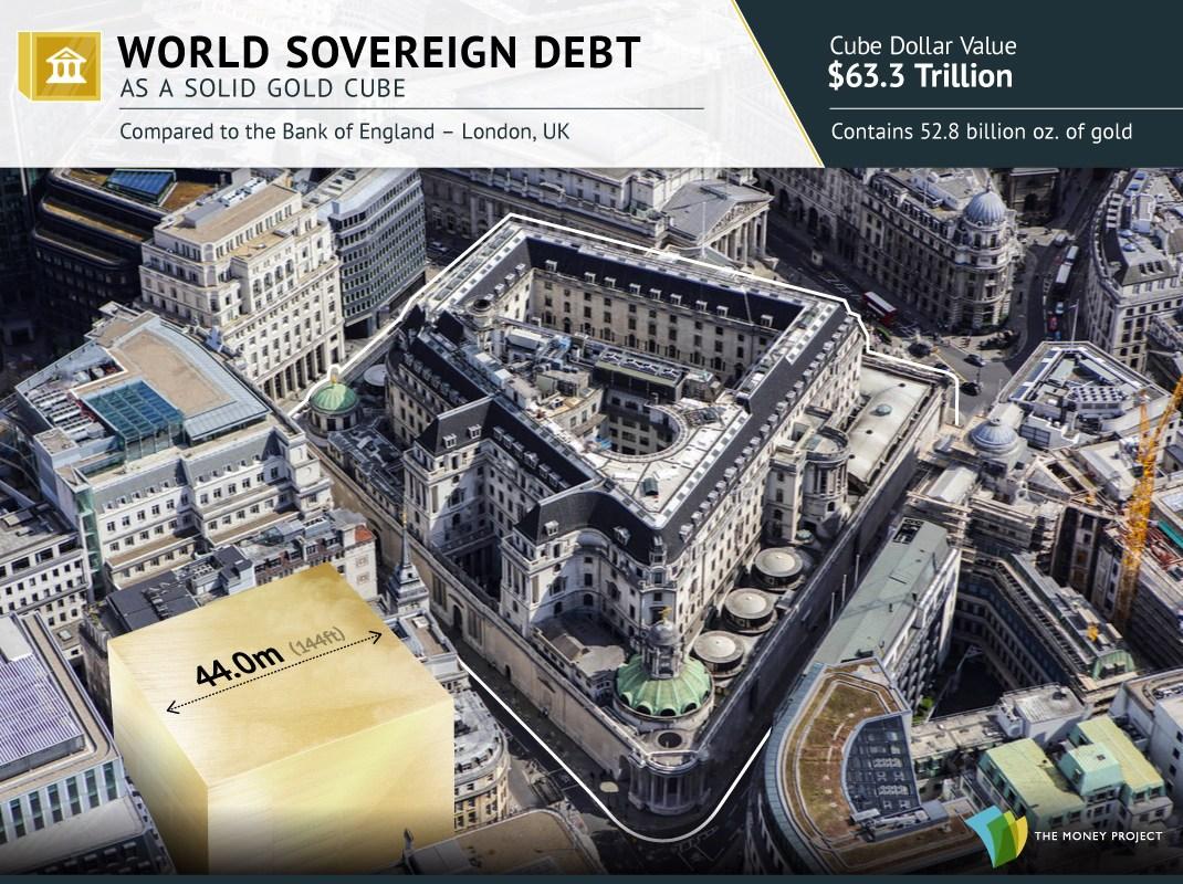 11-gold-cubes-global-debt.jpg