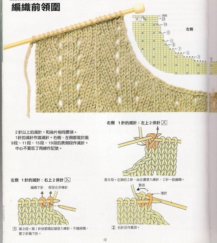 Вязание спицами как правильно вязать