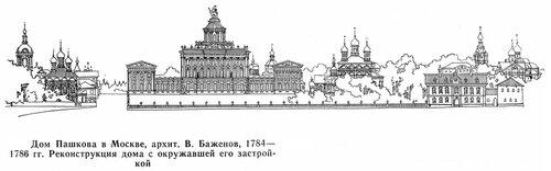 Дом Пашкова, фасад с близлежащей застройкой