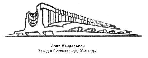 Завод в Люкенвальде, эскиз архитектора Эриха Мендельсона