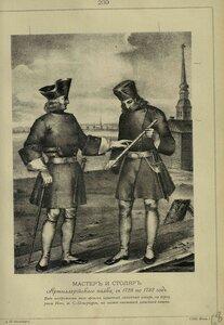 239. МАСТЕР и СТОЛЯР Артиллерийского полка, с 1728 по 1732 год. Вид изображает того времени литейный амбар, на берегу реки Невы, в С.-Петербурге, на месте нынешней литейной башни.