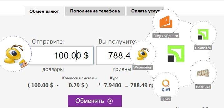 Сервис вывода электронных денег Обменка