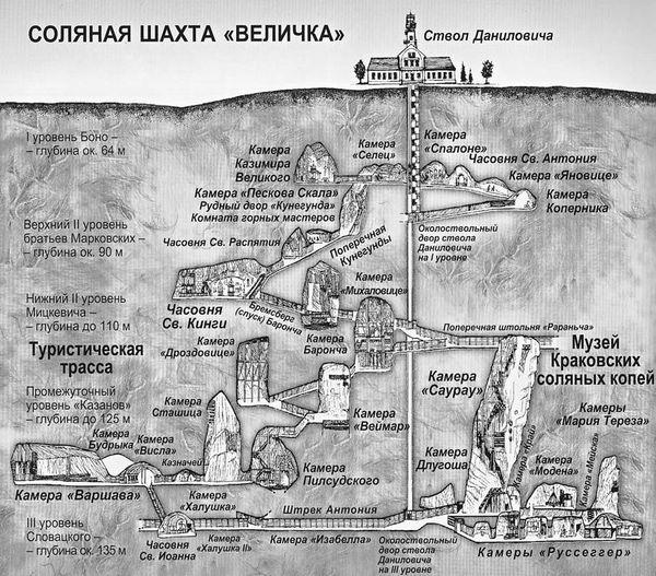Схема шахт Велички