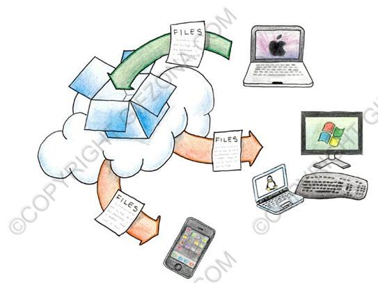 На любом из ваших компьютеров всегда будут обновленный файлы.