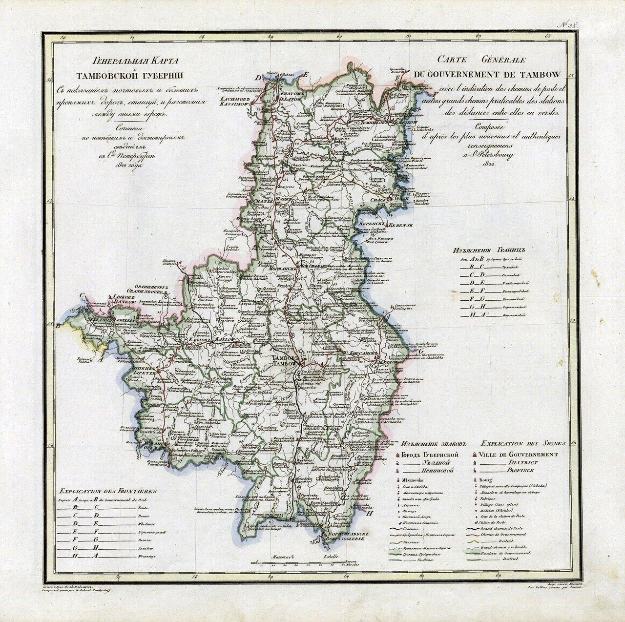 1899. Тамбовская губерния