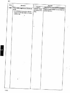 Инструкции (Service Manual, UM, PC) фирмы Mita Kyocera - Страница 3 0_139288_4c5a7501_orig