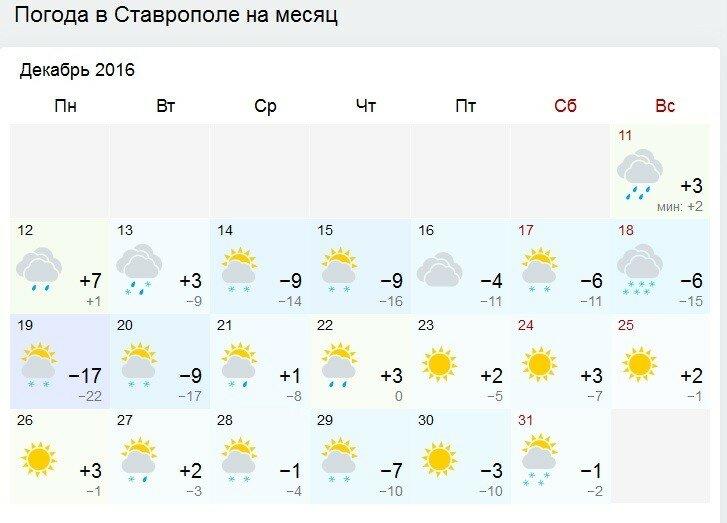 интернете бытует погода на 24 марта брянск проезда поможет разобраться