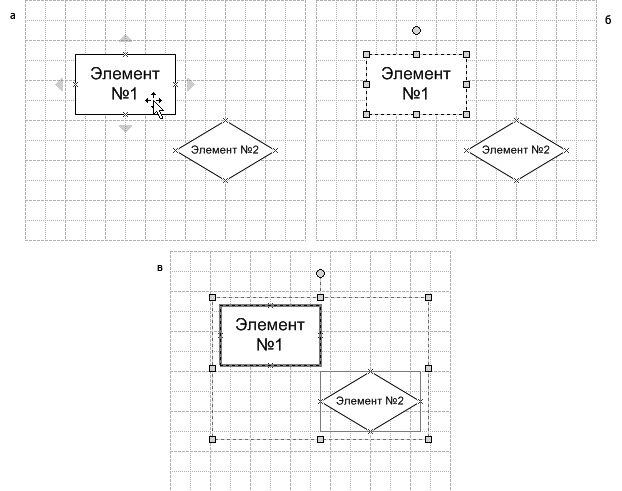 Рис. 4.1. Выделение одного или нескольких элементов: а — подведя курсор к элементу, вы сможете переместить или выделить его; б — вокруг выделенного элемента отображаются маркеры изменения масштаба и угла наклона; в — при желании, вы можете выделить сразу несколько элементов для одновременной настройки
